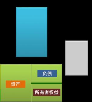 空白三大财报 1.1